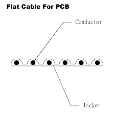 Flat Cable - For PCBA