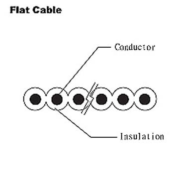 Flat Cable - UL 2468