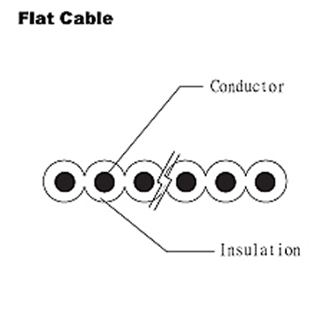 Flat Cable - UL 2678