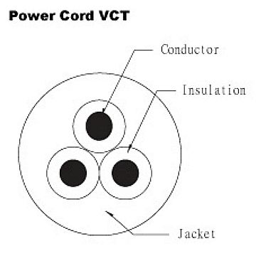Power Cord - JIS VCT