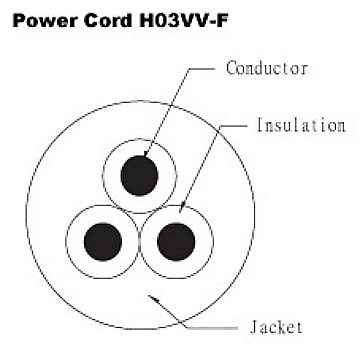 Power Cord - VDE H03VV-F