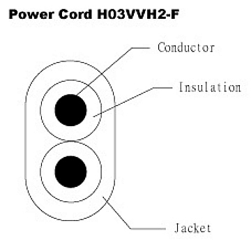 Power Cord - VDE H03VVH2-F